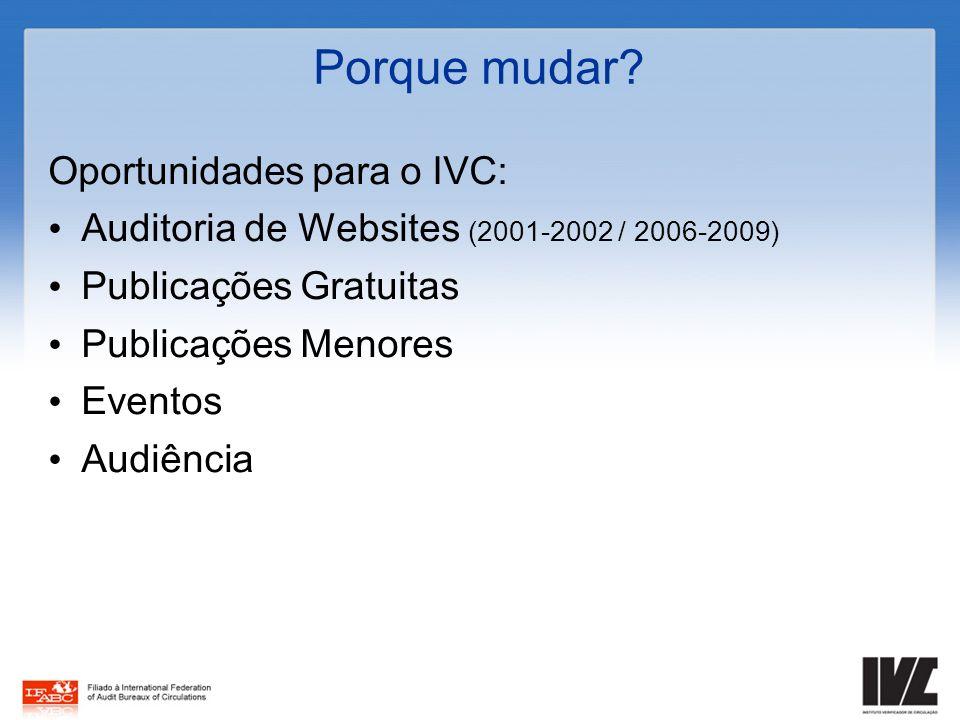 Oportunidades para o IVC: Auditoria de Websites (2001-2002 / 2006-2009) Publicações Gratuitas Publicações Menores Eventos Audiência Porque mudar?