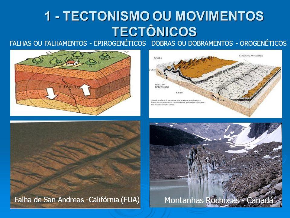 2 - VULCANISMO É a expulsão de materiais magmáticos do interior da Terra para sua superfície.