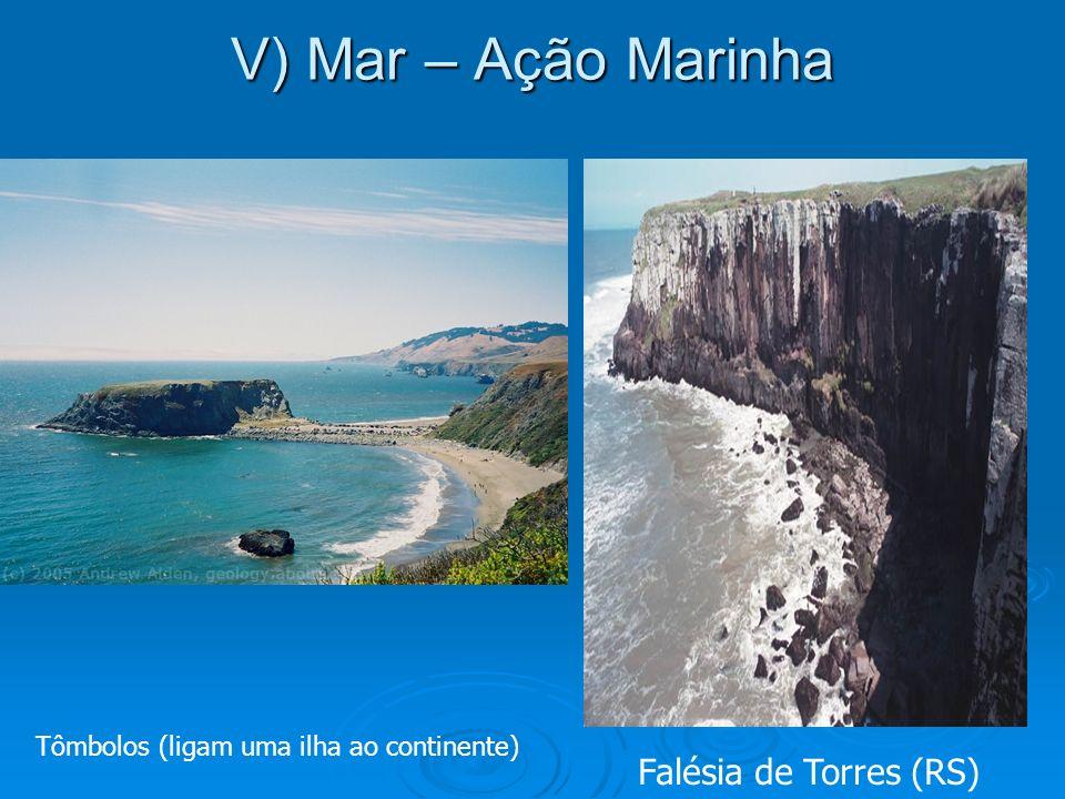 V) Mar – Ação Marinha Falésia de Torres (RS) Tômbolos (ligam uma ilha ao continente)