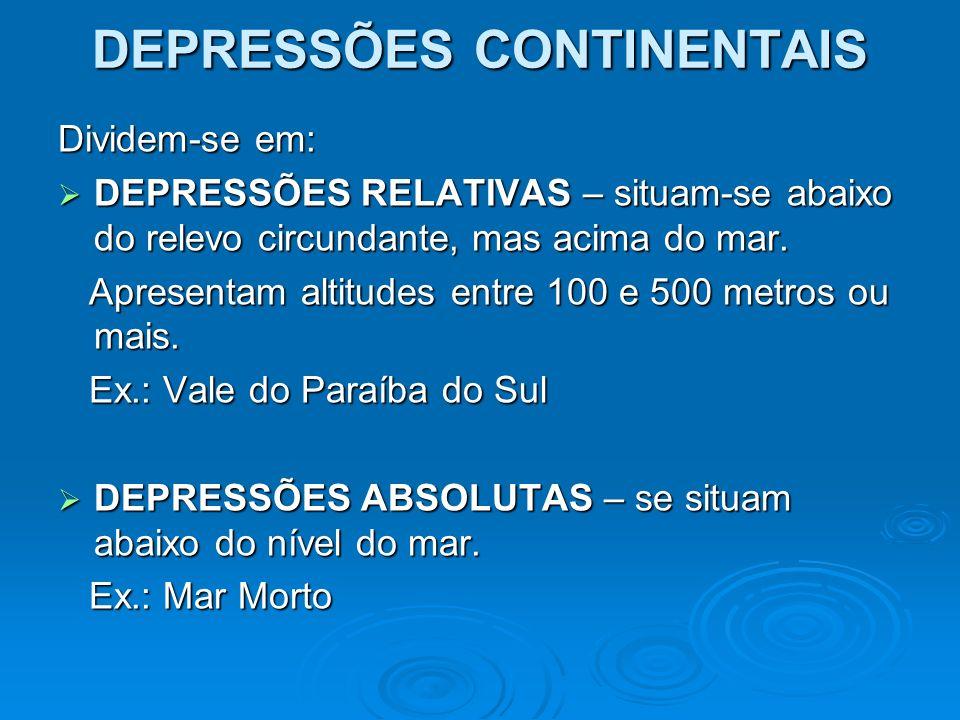 Depressão relativa em Guaratinguetá - SP DEPRESSÃO RELATIVADEPRESSÃO ABSOLUTA