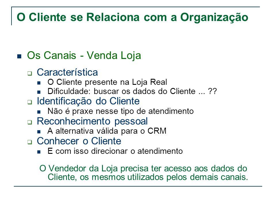Os Canais - Venda Loja Característica O Cliente presente na Loja Real Dificuldade: buscar os dados do Cliente... ?? Identificação do Cliente Não é pra