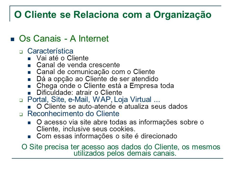O Cliente se Relaciona com a Organização Os Canais - A Internet Característica Vai até o Cliente Canal de venda crescente Canal de comunicação com o C