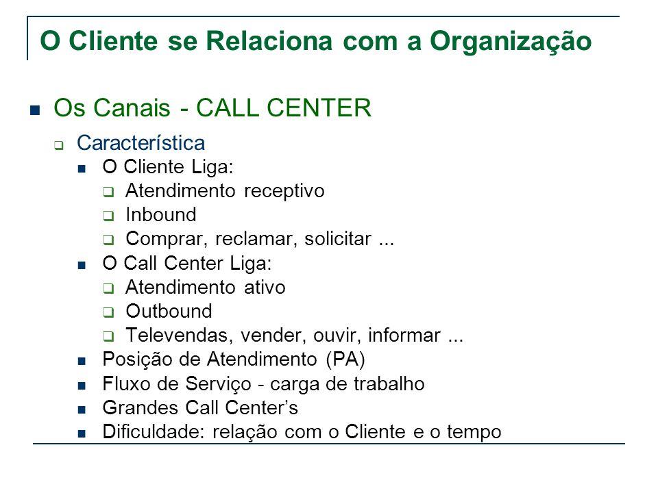 O Cliente se Relaciona com a Organização Os Canais - CALL CENTER Característica O Cliente Liga: Atendimento receptivo Inbound Comprar, reclamar, solic