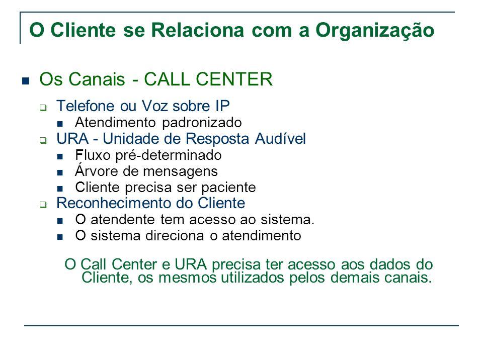 O Cliente se Relaciona com a Organização Os Canais - CALL CENTER Telefone ou Voz sobre IP Atendimento padronizado URA - Unidade de Resposta Audível Fl