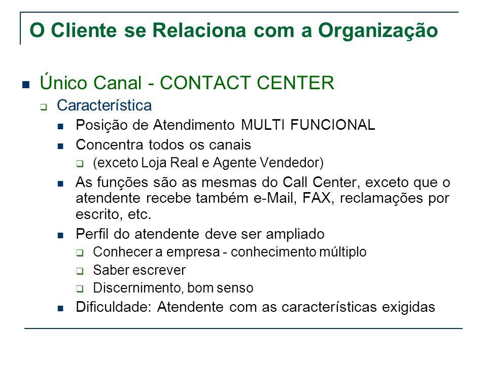 O Cliente se Relaciona com a Organização Único Canal - CONTACT CENTER Característica Posição de Atendimento MULTI FUNCIONAL Concentra todos os canais