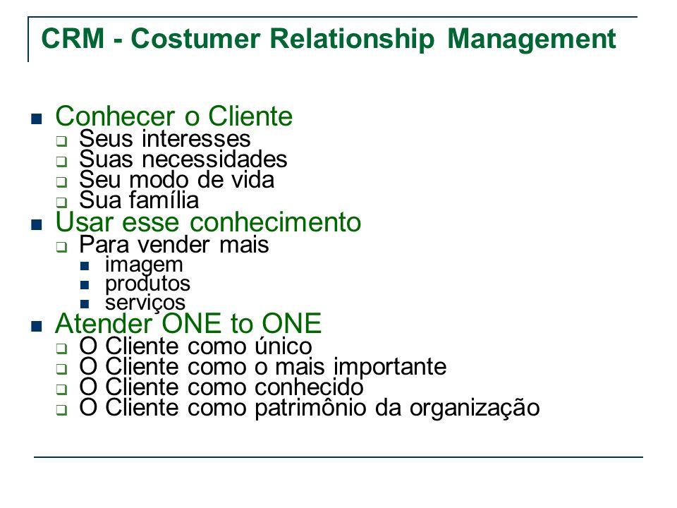 CRM - Costumer Relationship Management Conhecer o Cliente Seus interesses Suas necessidades Seu modo de vida Sua família Usar esse conhecimento Para v