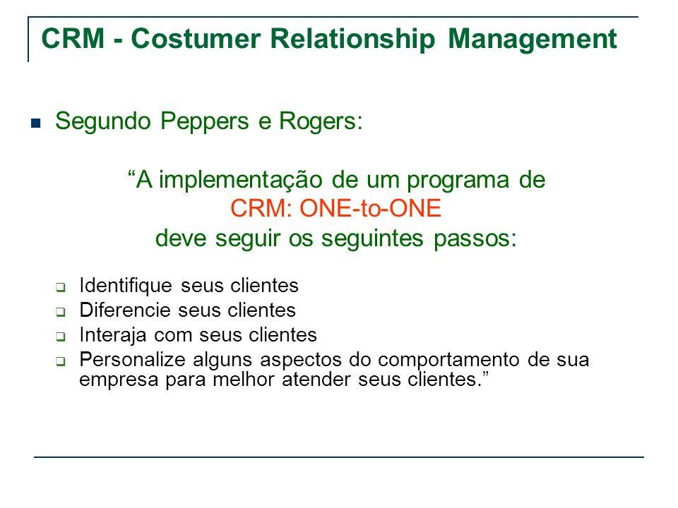 CRM - Costumer Relationship Management Segundo Peppers e Rogers: A implementação de um programa de CRM: ONE-to-ONE deve seguir os seguintes passos: Id