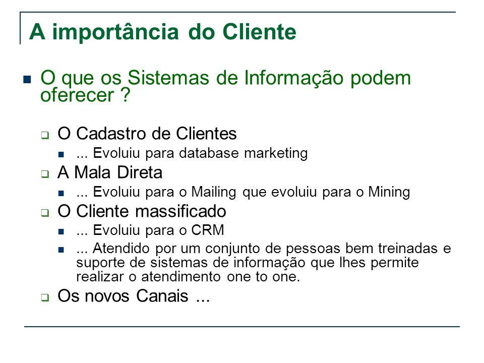 A importância do Cliente O que os Sistemas de Informação podem oferecer ? O Cadastro de Clientes... Evoluiu para database marketing A Mala Direta... E