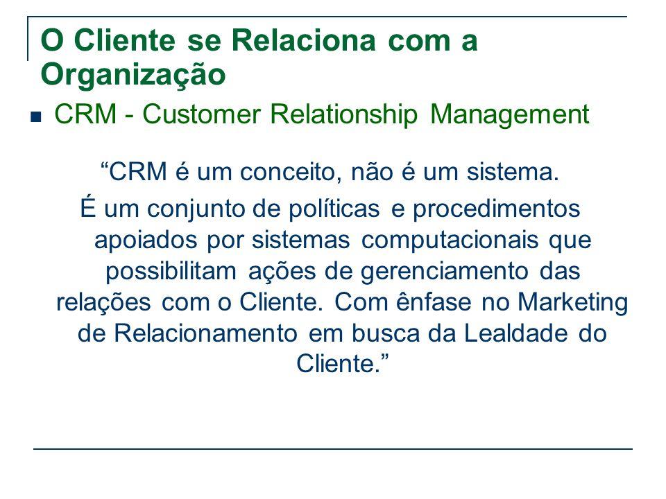 O Cliente se Relaciona com a Organização CRM - Customer Relationship Management CRM é um conceito, não é um sistema. É um conjunto de políticas e proc