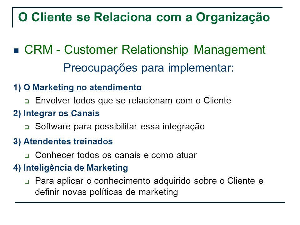 O Cliente se Relaciona com a Organização CRM - Customer Relationship Management Preocupações para implementar: 1) O Marketing no atendimento Envolver