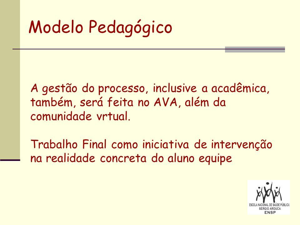 A gestão do processo, inclusive a acadêmica, também, será feita no AVA, além da comunidade vrtual. Trabalho Final como iniciativa de intervenção na re