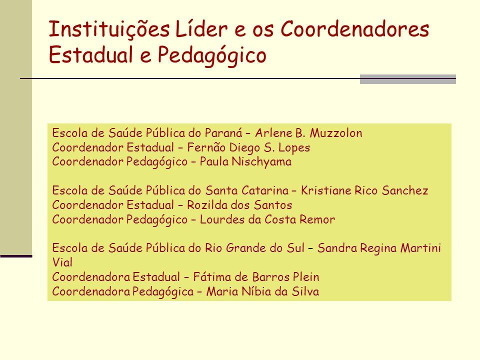 Instituições Líder e os Coordenadores Estadual e Pedagógico Escola de Saúde Pública do Paraná – Arlene B. Muzzolon Coordenador Estadual – Fernão Diego