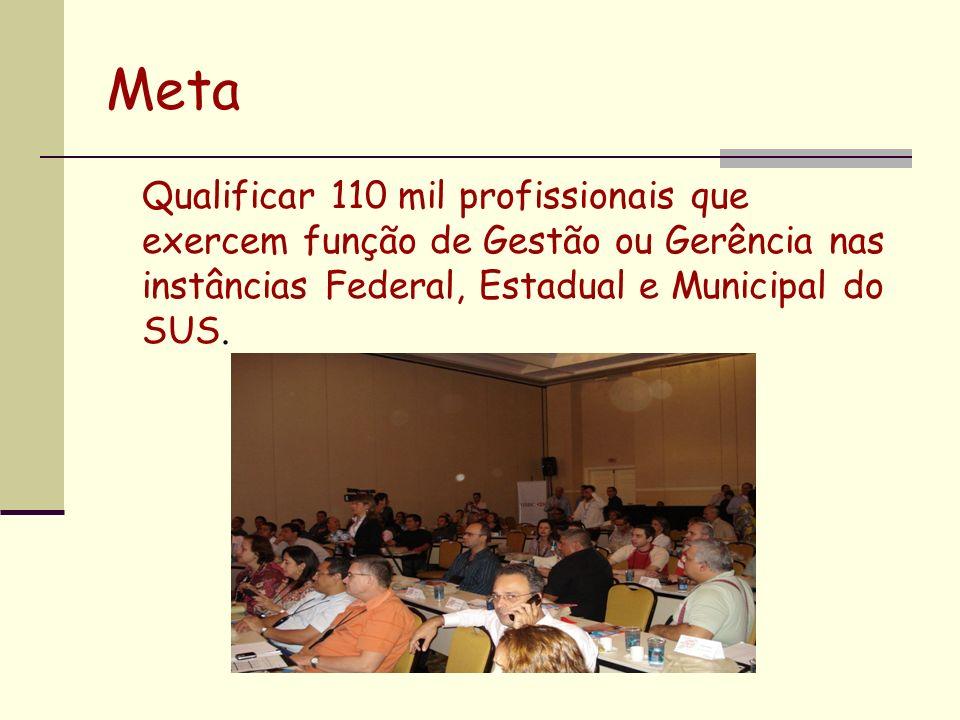 Meta Qualificar 110 mil profissionais que exercem função de Gestão ou Gerência nas instâncias Federal, Estadual e Municipal do SUS.