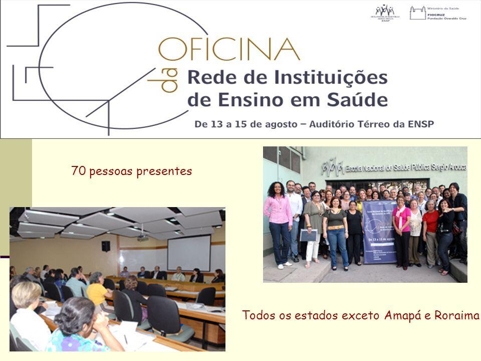 Ideias Força Aluno-equipe Regionalização da Atenção e da Gestão Práticas Inovadoras de Gestão Fortalecimento da Rede de Instituições de Ensino em Saúde