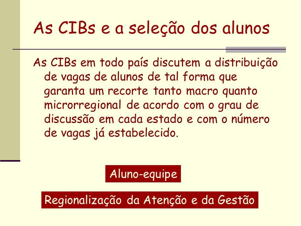 As CIBs e a seleção dos alunos As CIBs em todo país discutem a distribuição de vagas de alunos de tal forma que garanta um recorte tanto macro quanto