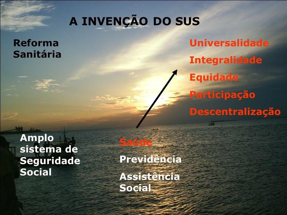 EIXOS DE AÇÃO: 1.DESCENTRALIZAÇÃO 2.REGIONALIZAÇÃO 3.FINANCIAMENTO 4.PLANEJAMENTO 5.PPI 6.REGULAÇÃO 7.PARTICIPAÇÃO E CONTROLE SOCIAL 8.GESTÃO DO TRABALHO 9.EDUCAÇÃO DA SAÚDE