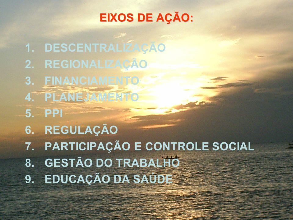 EIXOS DE AÇÃO: 1.DESCENTRALIZAÇÃO 2.REGIONALIZAÇÃO 3.FINANCIAMENTO 4.PLANEJAMENTO 5.PPI 6.REGULAÇÃO 7.PARTICIPAÇÃO E CONTROLE SOCIAL 8.GESTÃO DO TRABA