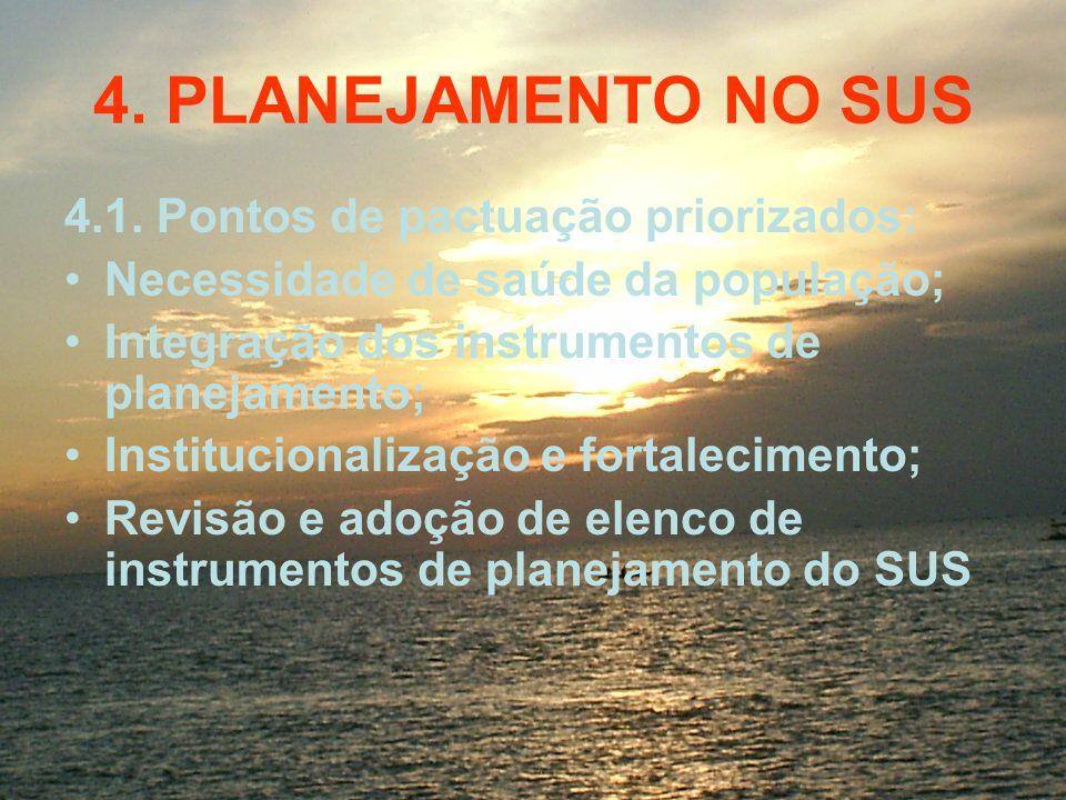 4. PLANEJAMENTO NO SUS 4.1. Pontos de pactuação priorizados: Necessidade de saúde da população; Integração dos instrumentos de planejamento; Instituci