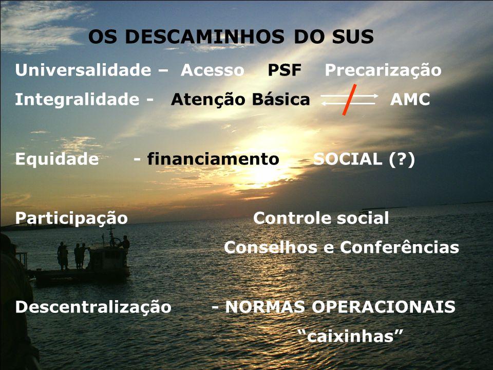 Universalidade – Acesso PSF Precarização Integralidade - Atenção Básica AMC Equidade - financiamento SOCIAL (?) Participação Controle social Conselhos