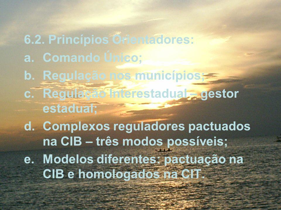 6.2. Princípios Orientadores: a.Comando Único; b.Regulação nos municípios; c.Regulação Interestadual – gestor estadual; d.Complexos reguladores pactua