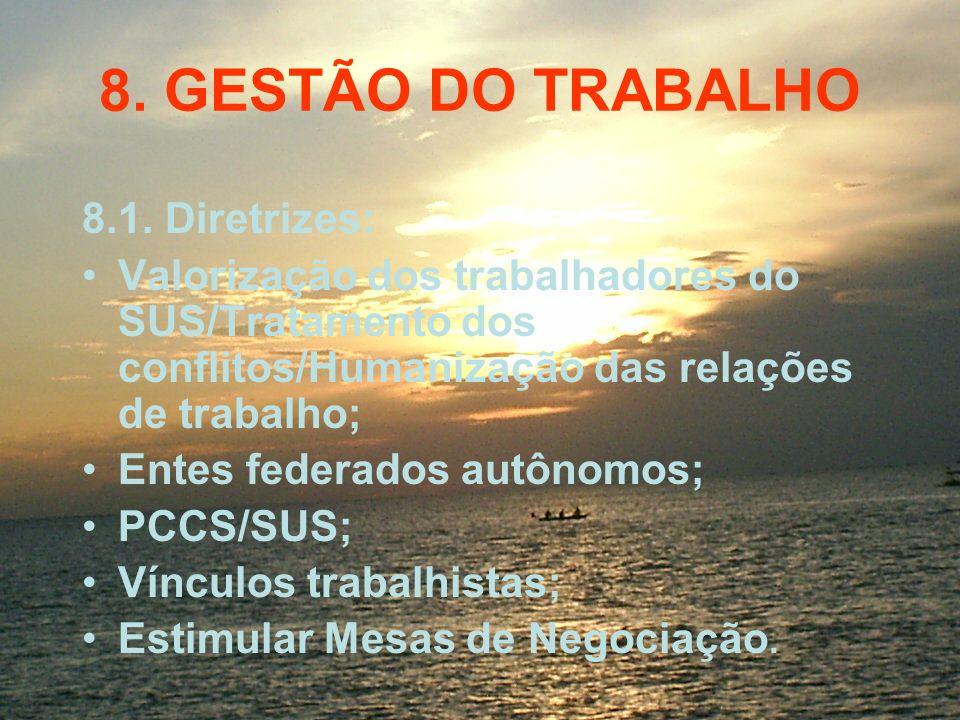 8. GESTÃO DO TRABALHO 8.1. Diretrizes: Valorização dos trabalhadores do SUS/Tratamento dos conflitos/Humanização das relações de trabalho; Entes feder