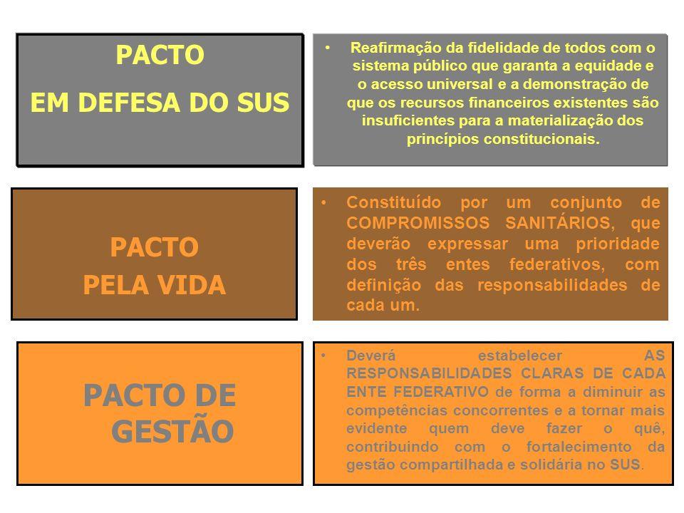 5.PPI 5.1. Definir a programação das ações de saúde; 5.2.