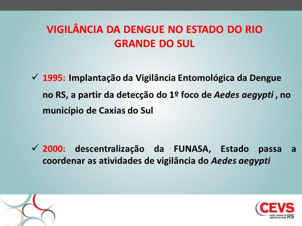 1995: Implantação da Vigilância Entomológica da Dengue no RS, a partir da detecção do 1º foco de Aedes aegypti, no município de Caxias do Sul 2000: de