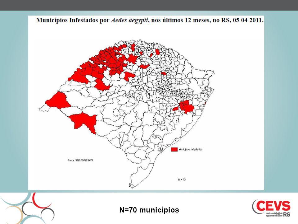 14 N=70 municípios