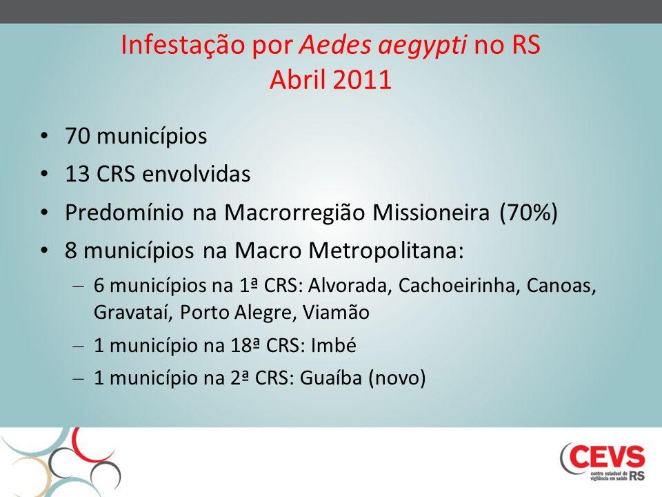 Infestação por Aedes aegypti no RS Abril 2011 70 municípios 13 CRS envolvidas Predomínio na Macrorregião Missioneira (70%) 8 municípios na Macro Metro