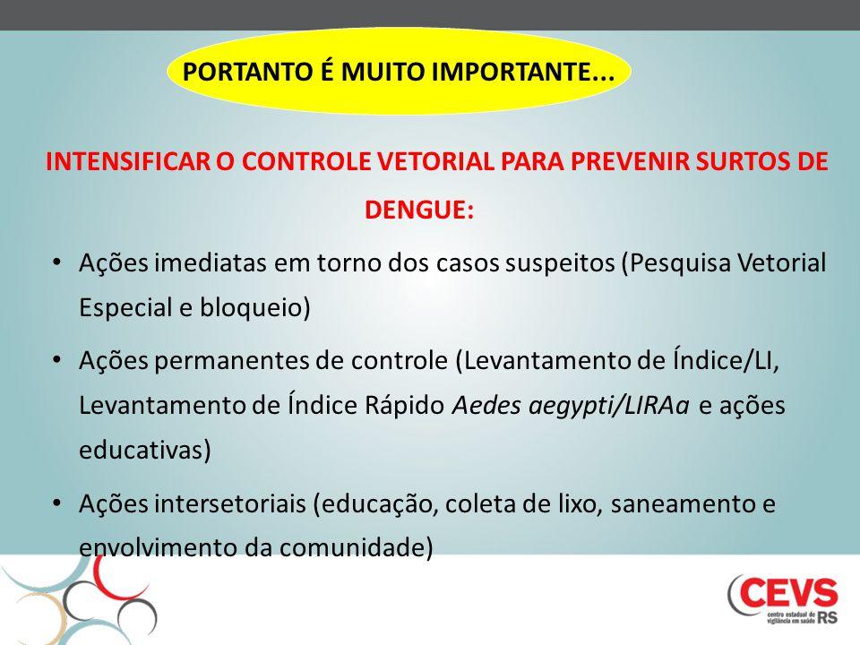 INTENSIFICAR O CONTROLE VETORIAL PARA PREVENIR SURTOS DE DENGUE: Ações imediatas em torno dos casos suspeitos (Pesquisa Vetorial Especial e bloqueio)