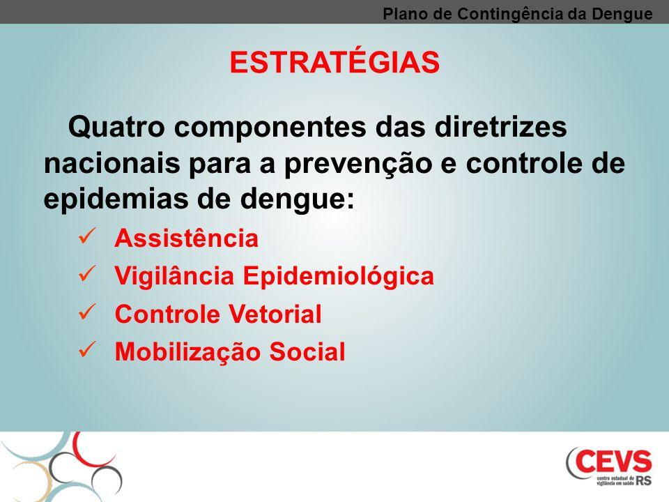 ESTRATÉGIAS Quatro componentes das diretrizes nacionais para a prevenção e controle de epidemias de dengue: Assistência Vigilância Epidemiológica Cont