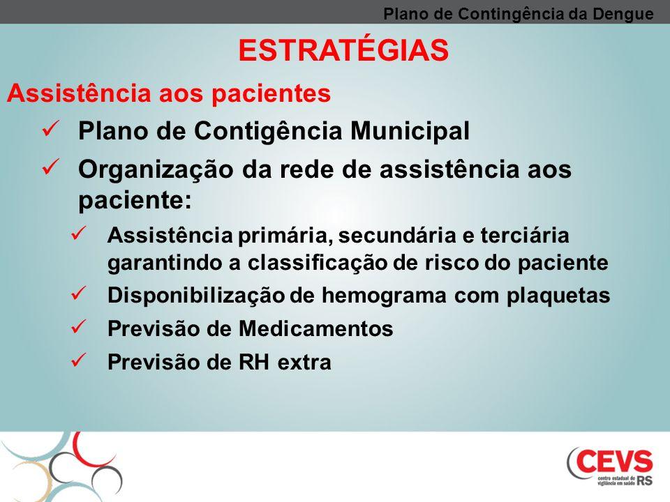 ESTRATÉGIAS Assistência aos pacientes Plano de Contigência Municipal Organização da rede de assistência aos paciente: Assistência primária, secundária