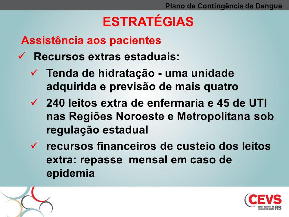 ESTRATÉGIAS Assistência aos pacientes Recursos extras estaduais: Tenda de hidratação - uma unidade adquirida e previsão de mais quatro 240 leitos extr