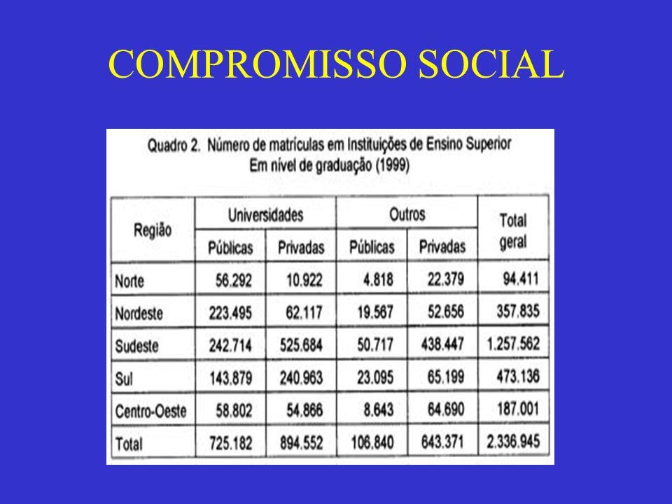 COMPROMISSO SOCIAL