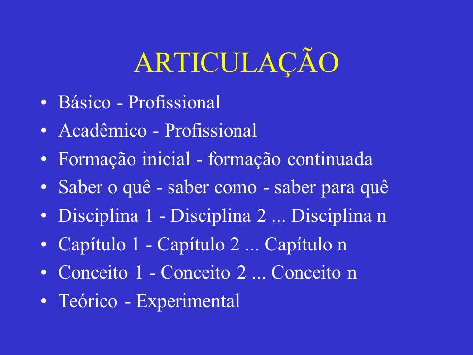 ARTICULAÇÃO Básico - Profissional Acadêmico - Profissional Formação inicial - formação continuada Saber o quê - saber como - saber para quê Disciplina