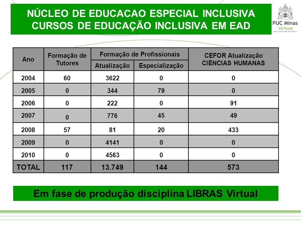NÚCLEO DE EDUCACAO ESPECIAL INCLUSIVA CURSOS DE EDUCAÇÃO INCLUSIVA EM EAD Ano Formação de Tutores Formação de Profissionais CEFOR Atualização CIÊNCIAS