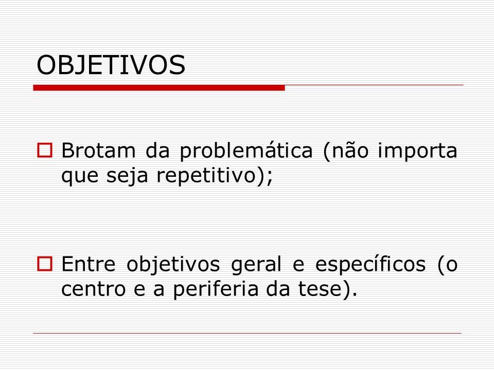 OBJETIVOS Brotam da problemática (não importa que seja repetitivo); Entre objetivos geral e específicos (o centro e a periferia da tese).