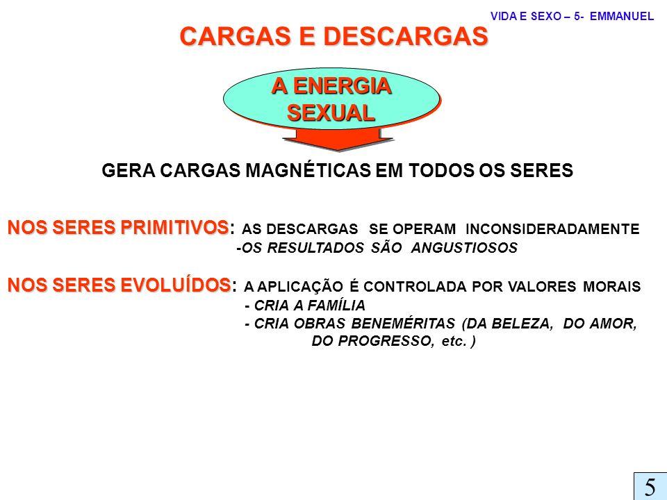 - FELIZES ou INFELIZES - CONSTRUTIVAS ou DESTRUTIVAS CONFORME ORIENTAÇÃO QUE SE LHE DÊ - FELIZES ou INFELIZES - CONSTRUTIVAS ou DESTRUTIVAS CONFORME ORIENTAÇÃO QUE SE LHE DÊ A FELICIDADE A ENERGIA SEXUAL VERTE DA CRIAÇÃO DIVINA PARA: - CRIAR - SUSTENTAR - SUSTENTAR TODAS AS CIVILIZAÇÕES DA TERRA A UTILIZAÇÃO DA ENERGIA SEXUAL A UTILIZAÇÃO DA ENERGIA SEXUAL MAS NAS RELAÇÕES COM OUTRA PESSOA GERA CONSEQUÊNCIAS: VIDA E SEXO – 5- EMMANUEL 6