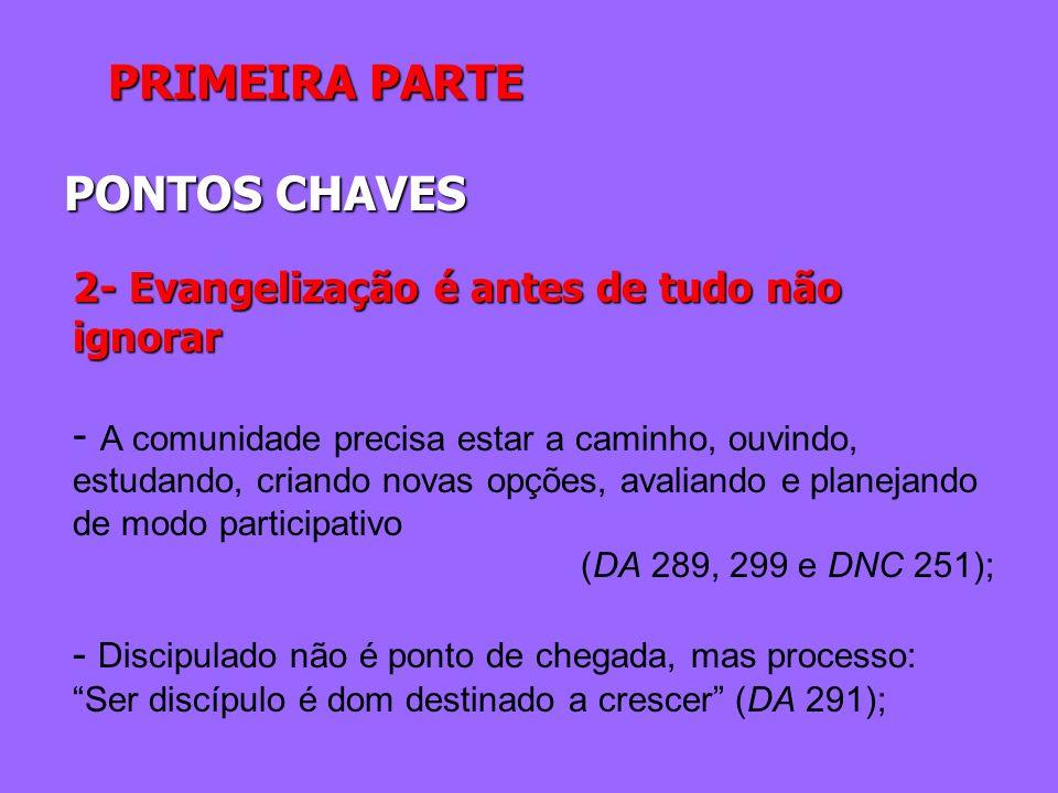 PRIMEIRA PARTE PONTOS CHAVES 2- Evangelização é antes de tudo não ignorar - A comunidade precisa estar a caminho, ouvindo, estudando, criando novas op