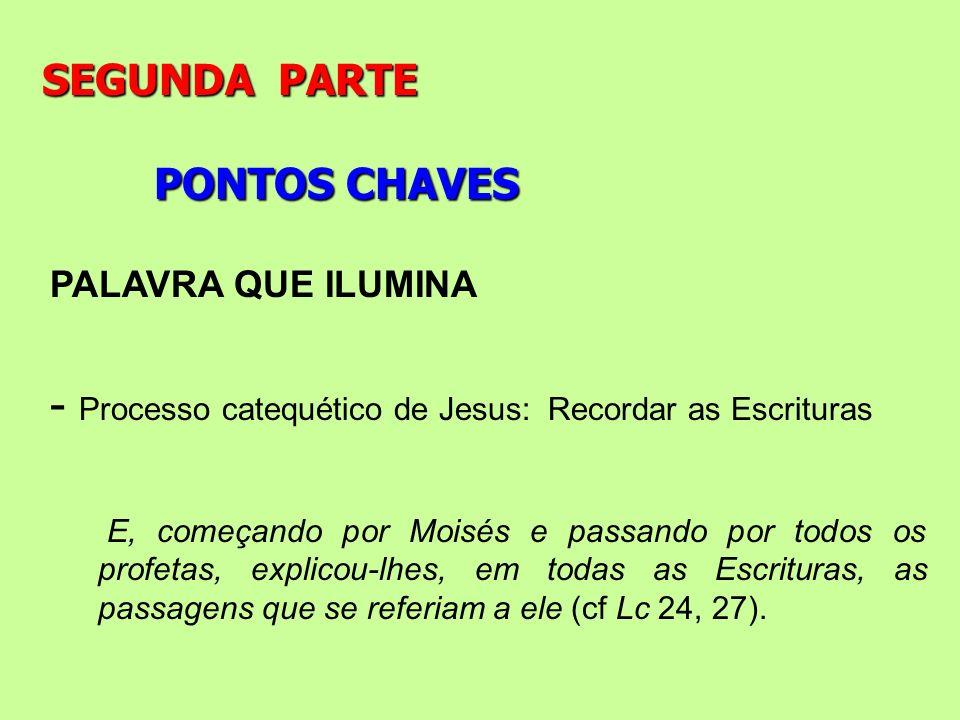 PONTOS CHAVES SEGUNDA PARTE PALAVRA QUE ILUMINA - Processo catequético de Jesus: Recordar as Escrituras E, começando por Moisés e passando por todos o