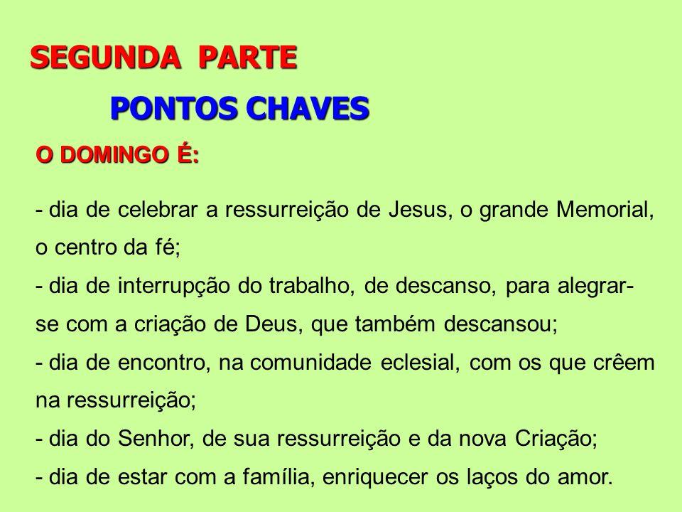 PONTOS CHAVES SEGUNDA PARTE O DOMINGO É: - dia de celebrar a ressurreição de Jesus, o grande Memorial, o centro da fé; - dia de interrupção do trabalh