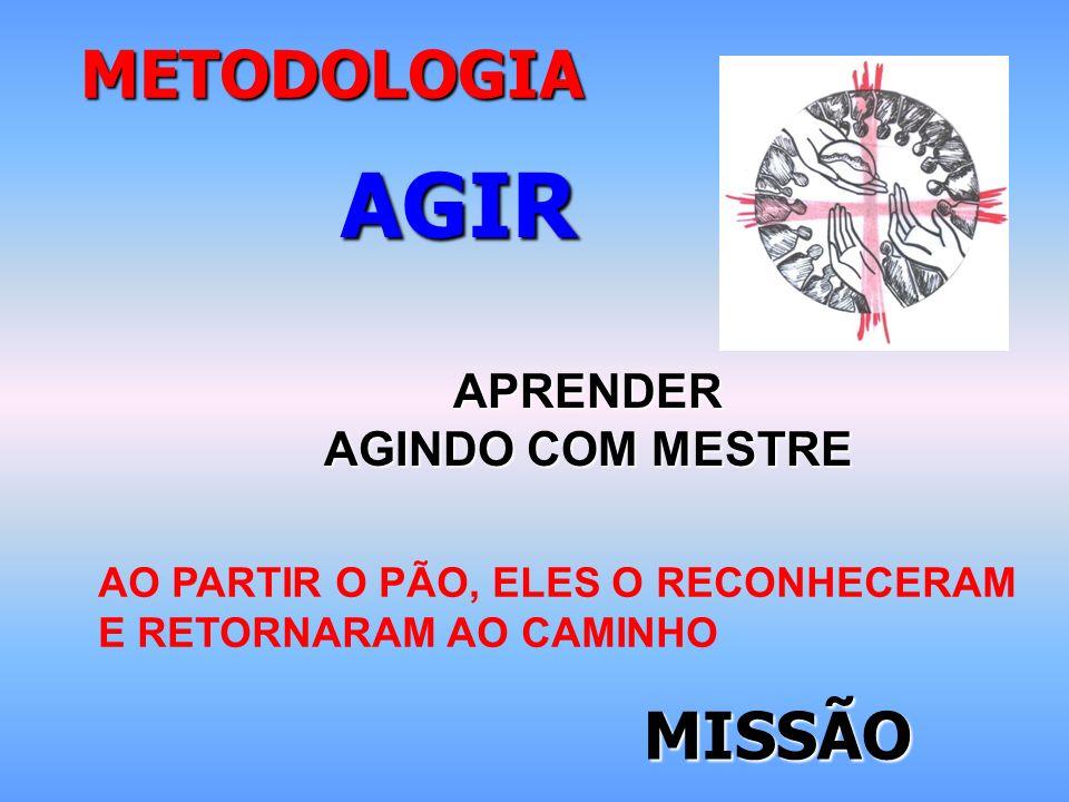 METODOLOGIA AGIR APRENDER AGINDO COM MESTRE AO PARTIR O PÃO, ELES O RECONHECERAM E RETORNARAM AO CAMINHO MISSÃO