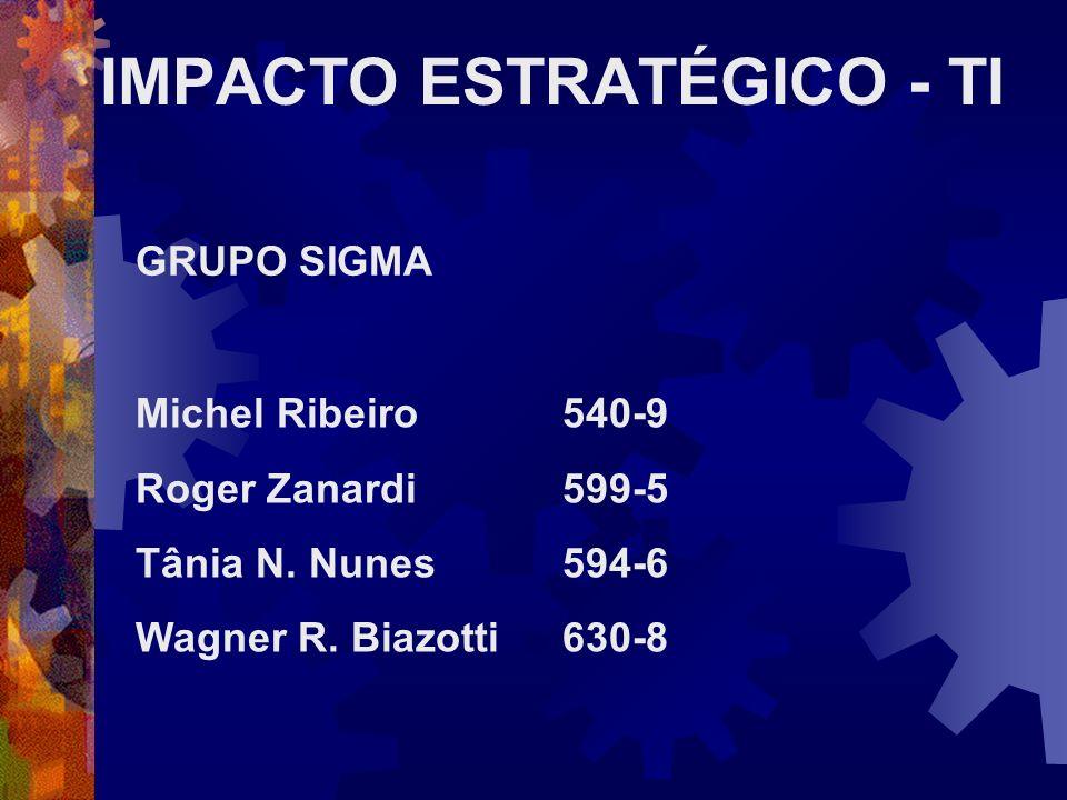 IMPACTO ESTRATÉGICO - TI GRUPO SIGMA Michel Ribeiro540-9 Roger Zanardi599-5 Tânia N. Nunes594-6 Wagner R. Biazotti630-8