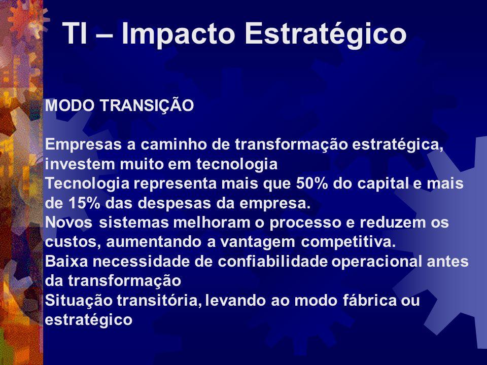 TI – Impacto Estratégico MODO TRANSIÇÃO Empresas a caminho de transformação estratégica, investem muito em tecnologia Tecnologia representa mais que 5