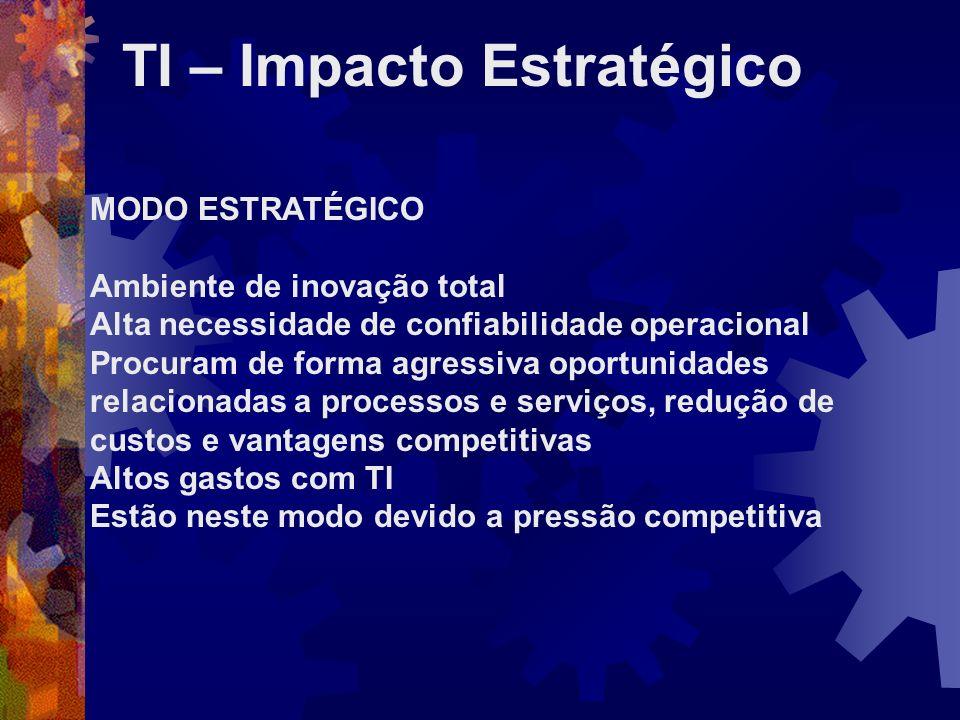 TI – Impacto Estratégico MODO ESTRATÉGICO Ambiente de inovação total Alta necessidade de confiabilidade operacional Procuram de forma agressiva oportu