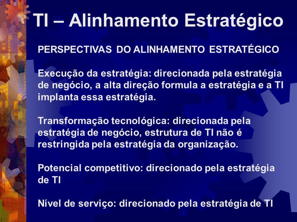 TI – Alinhamento Estratégico PERSPECTIVAS DO ALINHAMENTO ESTRATÉGICO Execução da estratégia: direcionada pela estratégia de negócio, a alta direção fo