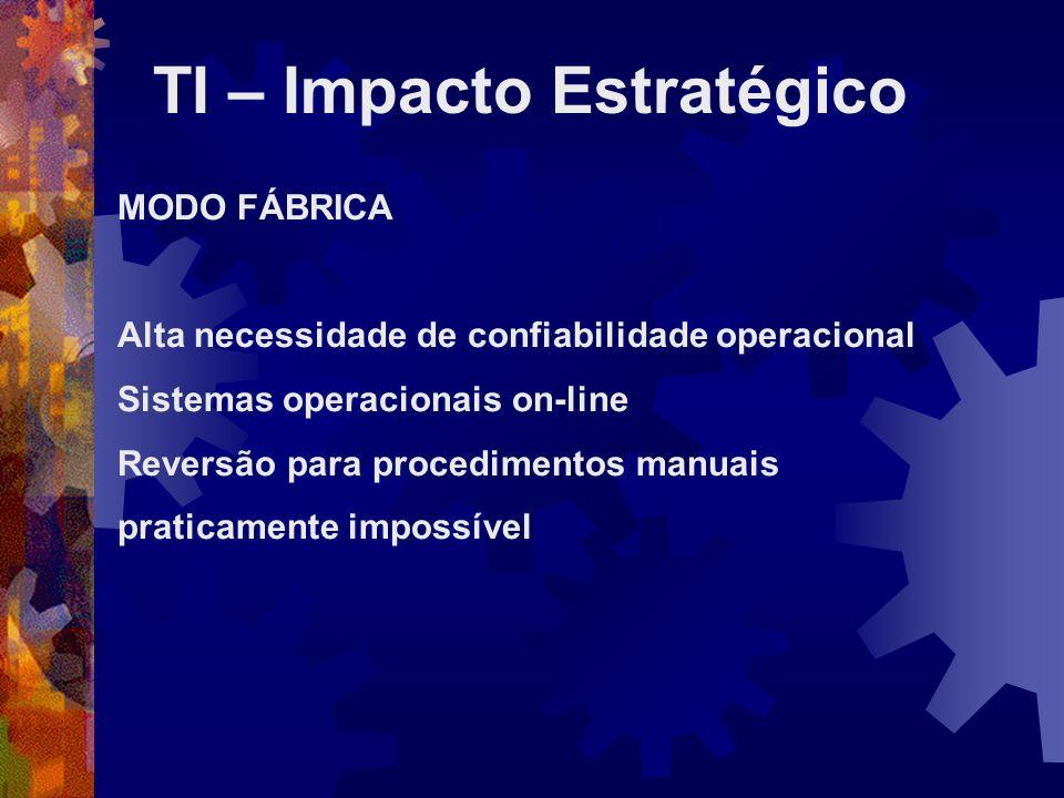 TI – Impacto Estratégico MODO FÁBRICA Alta necessidade de confiabilidade operacional Sistemas operacionais on-line Reversão para procedimentos manuais