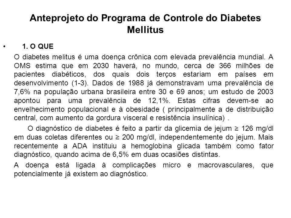 Anteprojeto do Programa de Controle do Diabetes Mellitus 1. O QUE O diabetes melitus é uma doença crônica com elevada prevalência mundial. A OMS estim