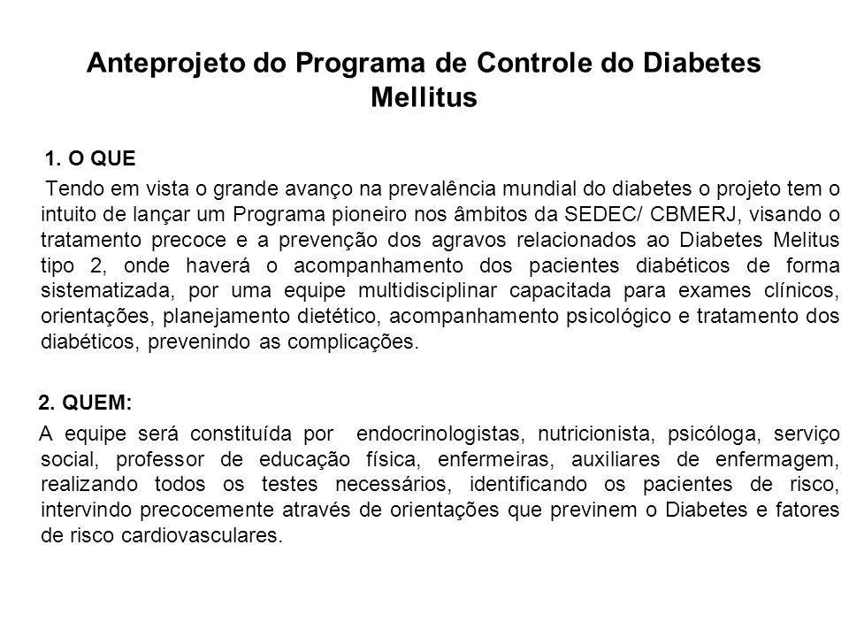 Anteprojeto do Programa de Controle do Diabetes Mellitus 1. O QUE Tendo em vista o grande avanço na prevalência mundial do diabetes o projeto tem o in