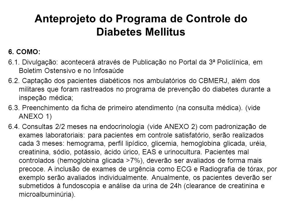 Anteprojeto do Programa de Controle do Diabetes Mellitus 6. COMO: 6.1. Divulgação: acontecerá através de Publicação no Portal da 3ª Policlínica, em Bo